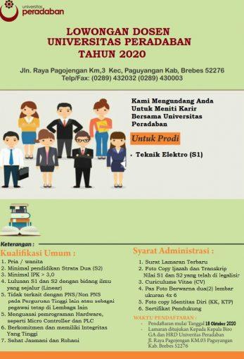 Kesempatan Berkarier di Universitas Peradaban Brebes